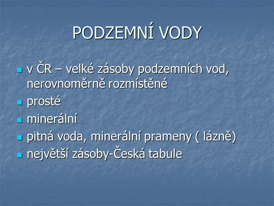 PODZEMNÍ VODY v ČR – velké zásoby podzemních vod, nerovnoměrně rozmístěné. prosté. minerální. pitná voda, minerální prameny ( lázně)