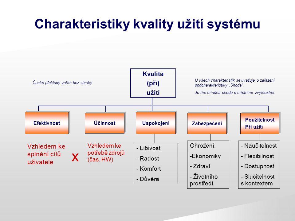 Charakteristiky kvality užití systému