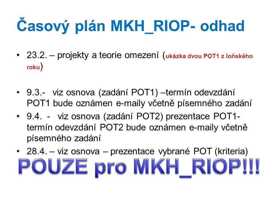 Časový plán MKH_RIOP- odhad