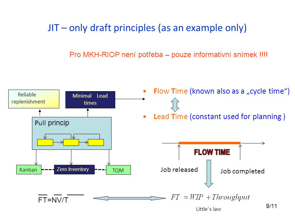JIT – only draft principles (as an example only)