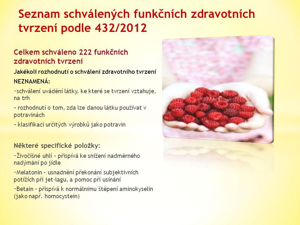 Seznam schválených funkčních zdravotních tvrzení podle 432/2012