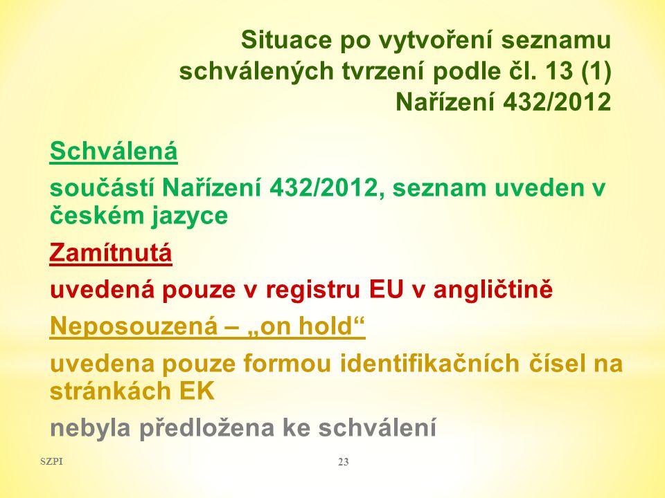 Situace po vytvoření seznamu schválených tvrzení podle čl