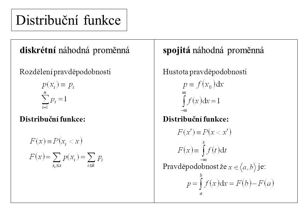 Distribuční funkce diskrétní náhodná proměnná spojitá náhodná proměnná