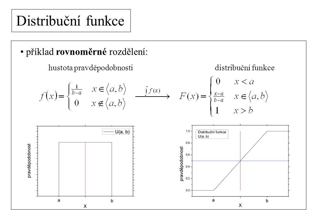 Distribuční funkce příklad rovnoměrné rozdělení: