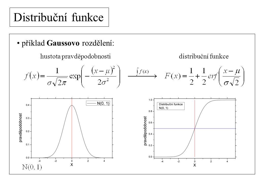 Distribuční funkce příklad Gaussovo rozdělení: