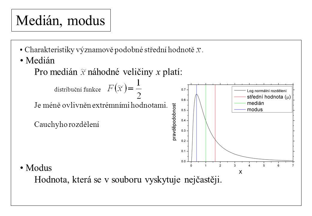 Medián, modus Medián Pro medián náhodné veličiny x platí: Modus