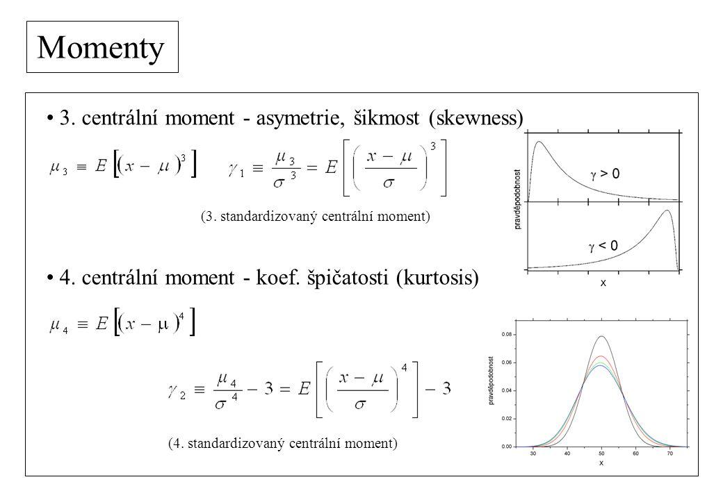 Momenty 3. centrální moment - asymetrie, šikmost (skewness)