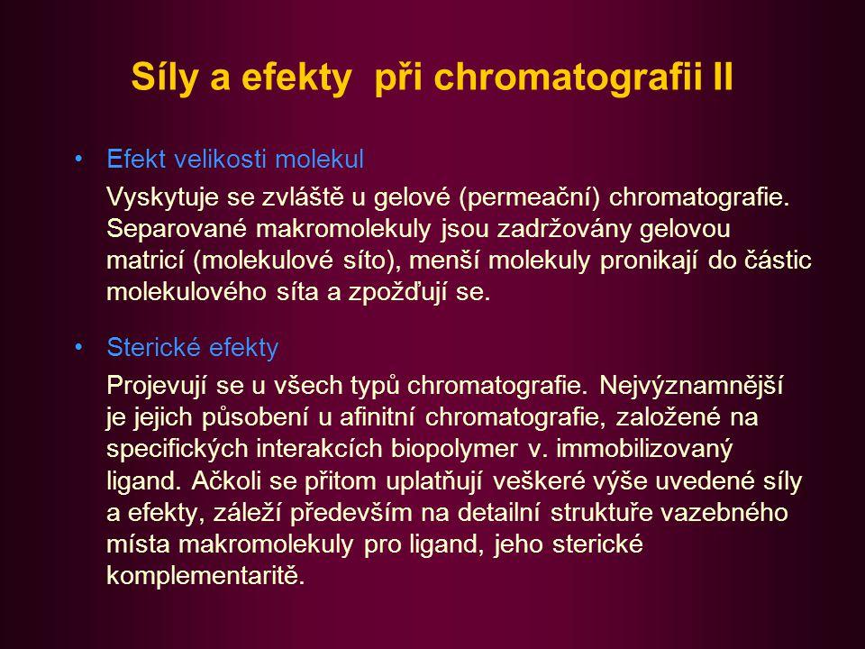 Síly a efekty při chromatografii II