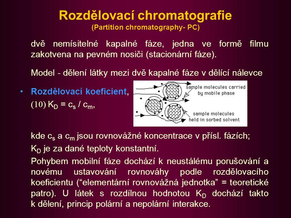 Rozdělovací chromatografie (Partition chromatography- PC)