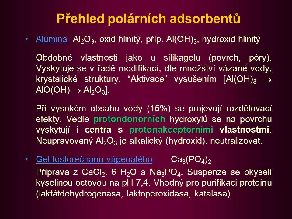 Přehled polárních adsorbentů