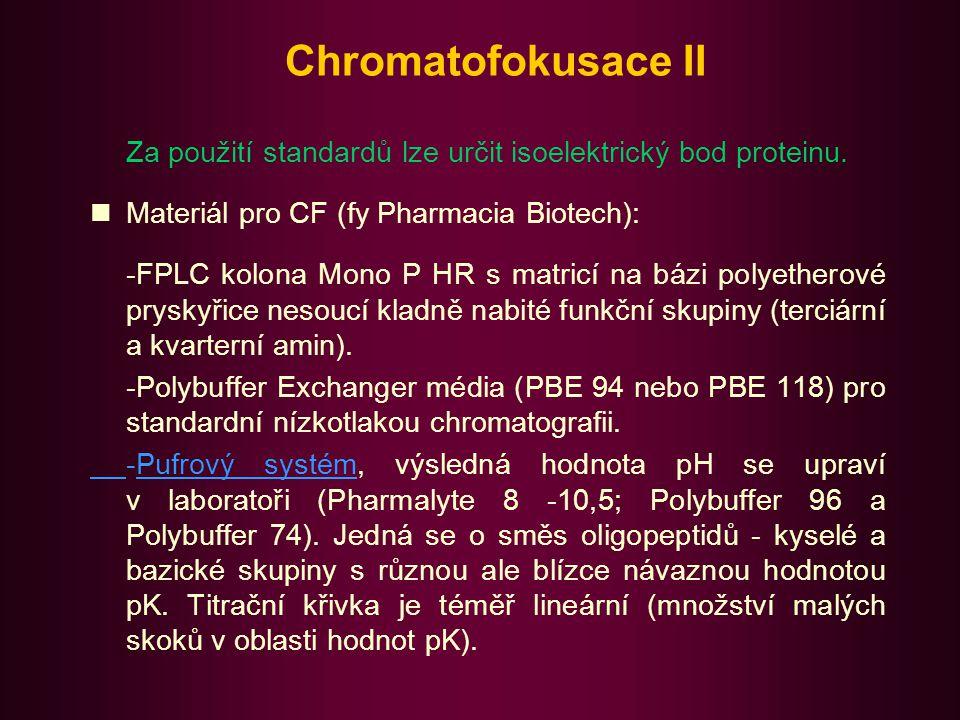 Chromatofokusace II Za použití standardů lze určit isoelektrický bod proteinu. Materiál pro CF (fy Pharmacia Biotech):