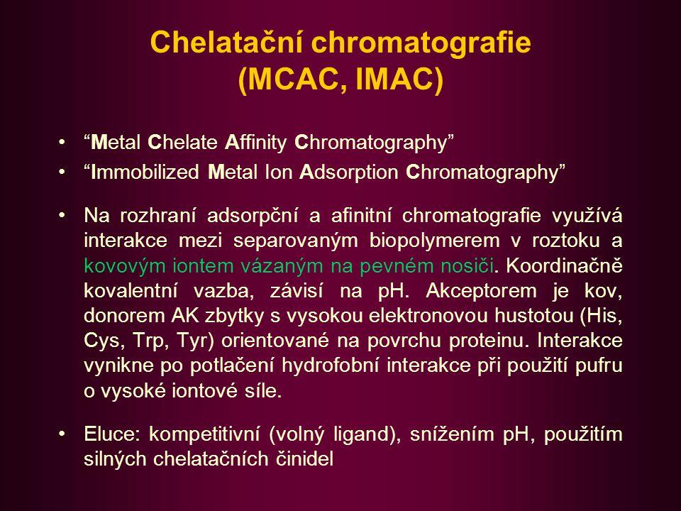 Chelatační chromatografie (MCAC, IMAC)