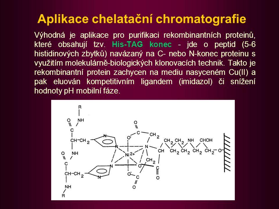 Aplikace chelatační chromatografie