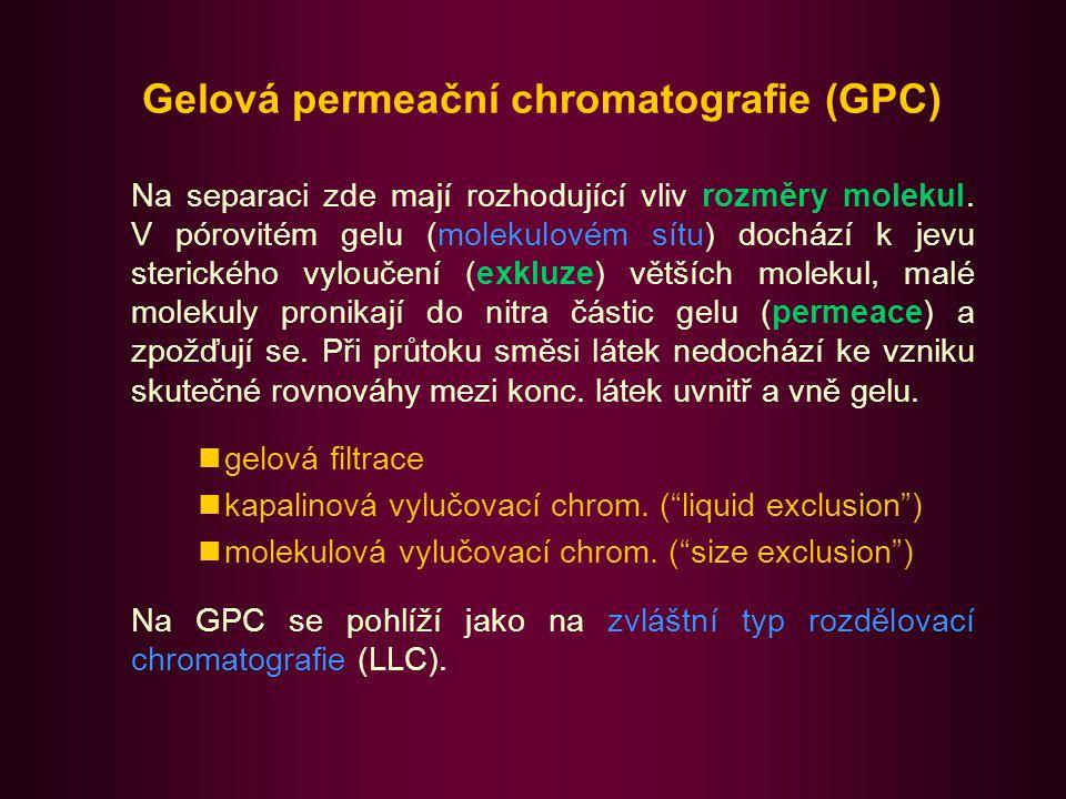 Gelová permeační chromatografie (GPC)