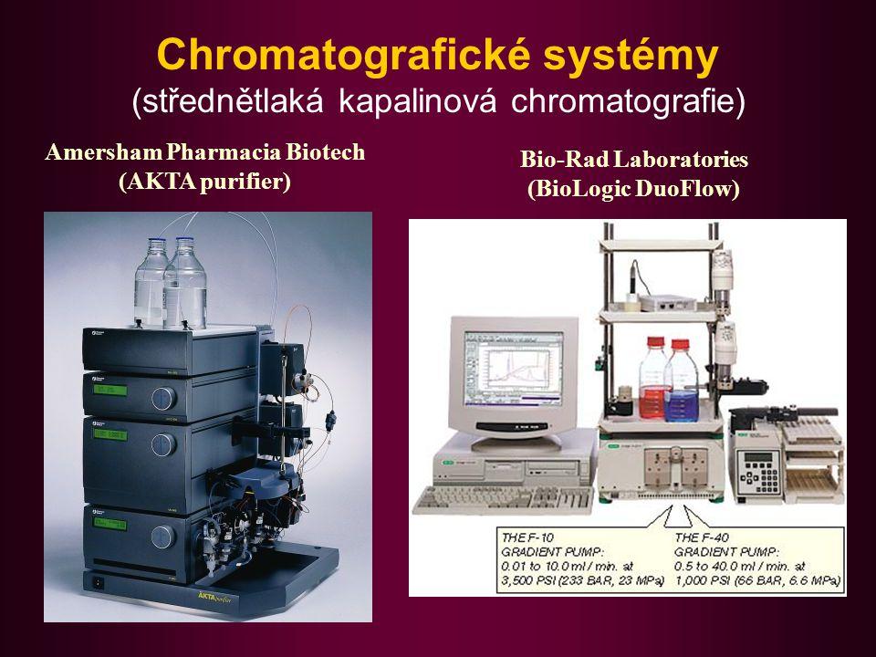 Chromatografické systémy (střednětlaká kapalinová chromatografie)