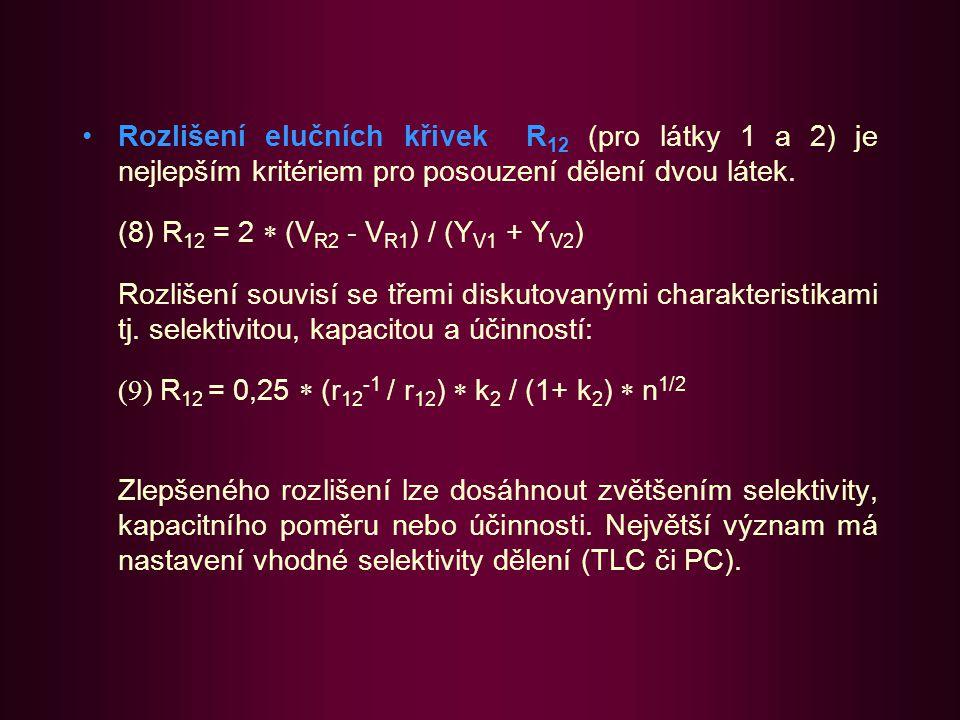 (9) R12 = 0,25 * (r12-1 / r12) * k2 / (1+ k2) * n1/2