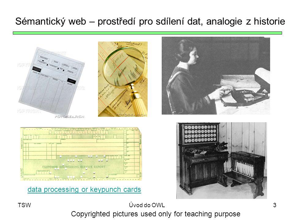Sémantický web – prostředí pro sdílení dat, analogie z historie