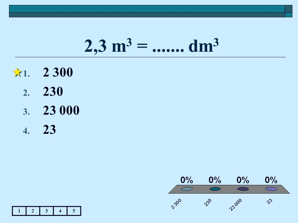 2,3 m3 = ....... dm3 2 300 230 23 000 23 1 2 3 4 5