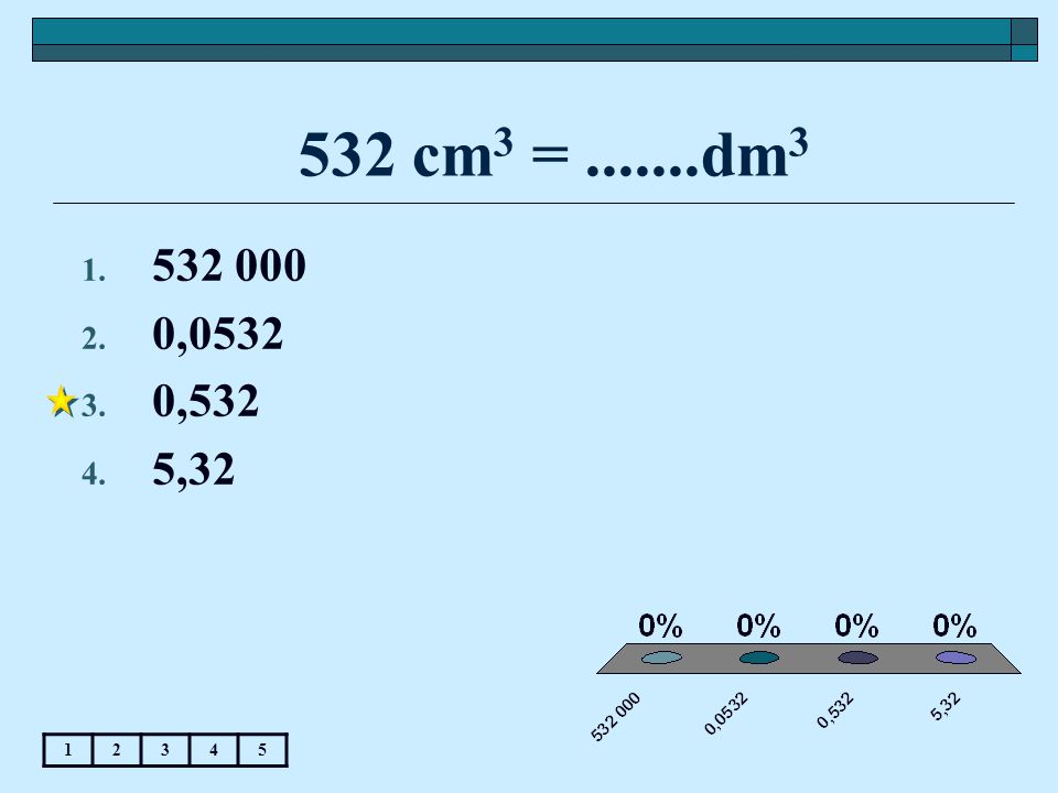 532 cm3 = .......dm3 532 000 0,0532 0,532 5,32 1 2 3 4 5