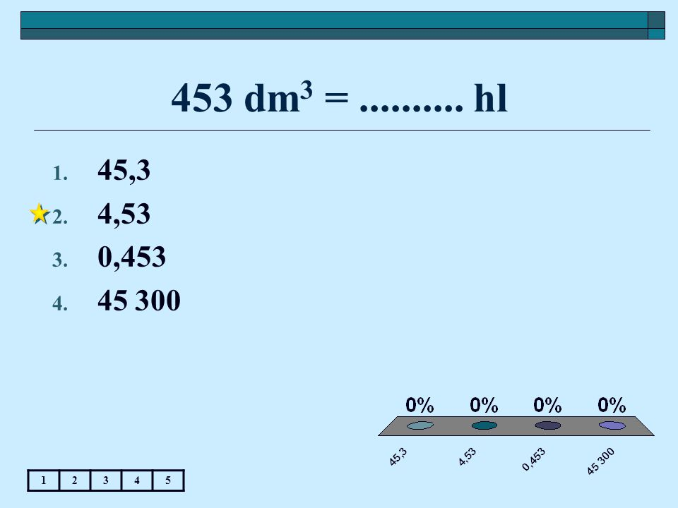 453 dm3 = .......... hl 45,3 4,53 0,453 45 300 1 2 3 4 5