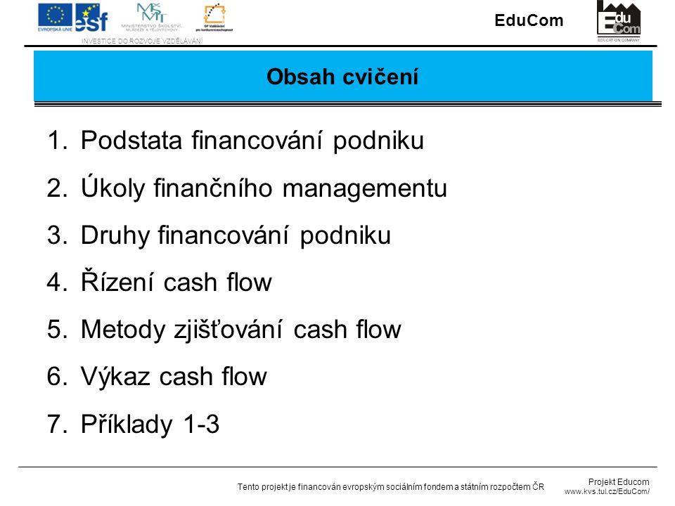 Podstata financování podniku Úkoly finančního managementu