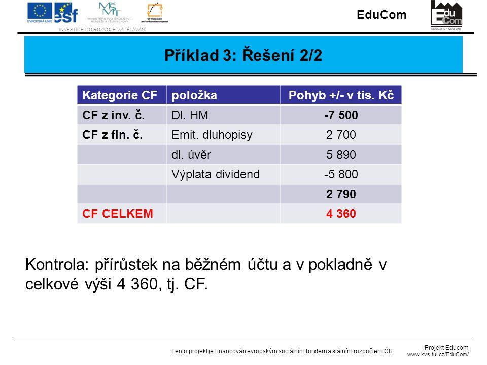 Příklad 3: Řešení 2/2 Kategorie CF. položka. Pohyb +/- v tis. Kč. CF z inv. č. Dl. HM. -7 500.