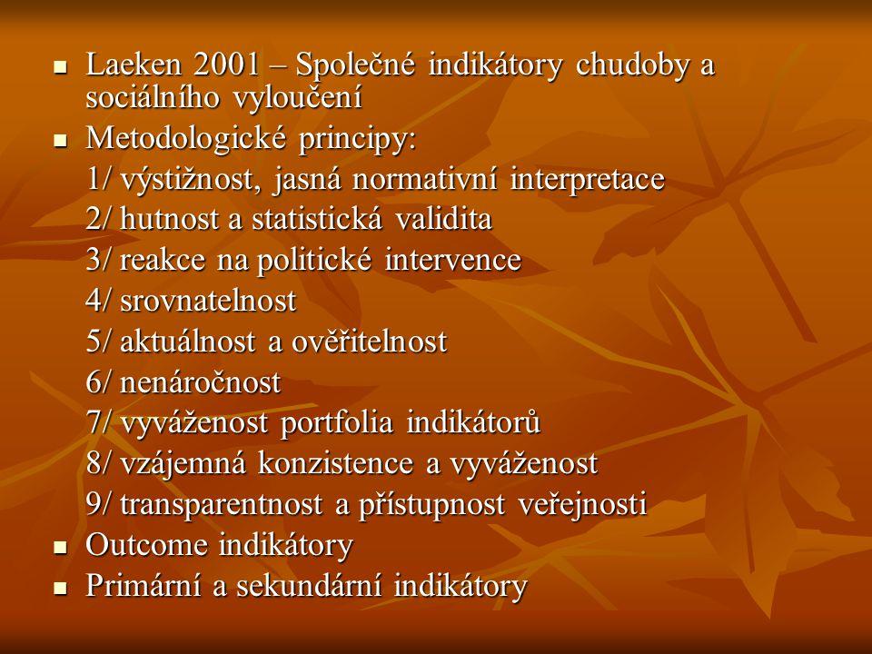 Laeken 2001 – Společné indikátory chudoby a sociálního vyloučení