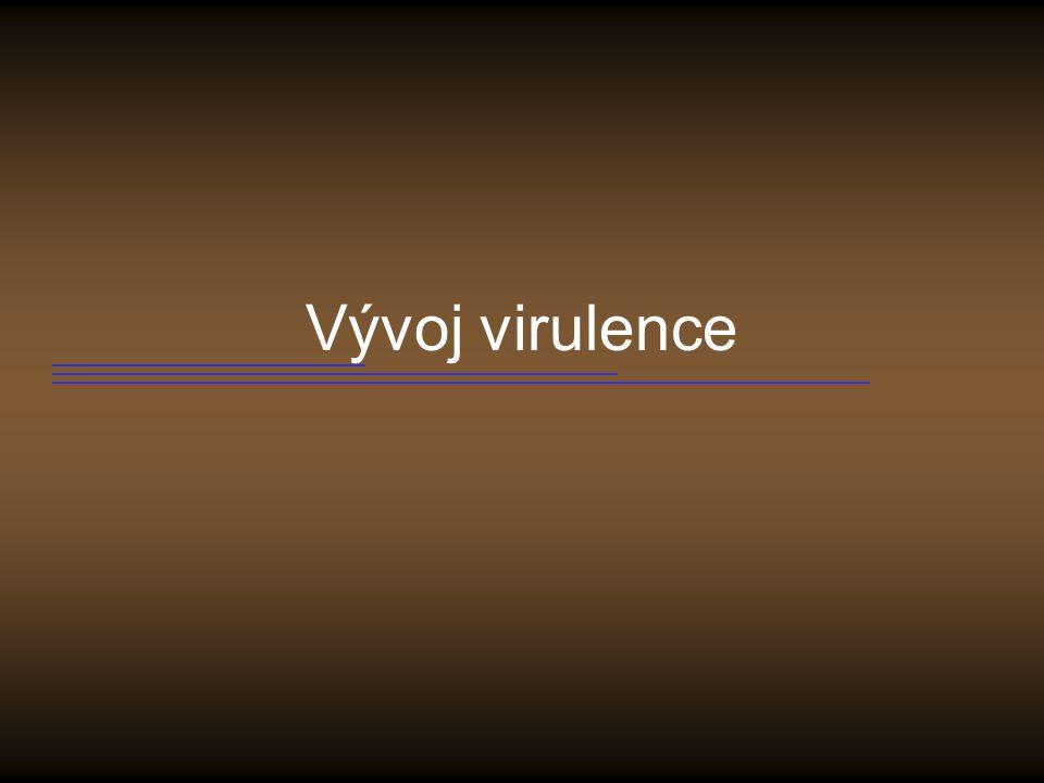 Vývoj virulence