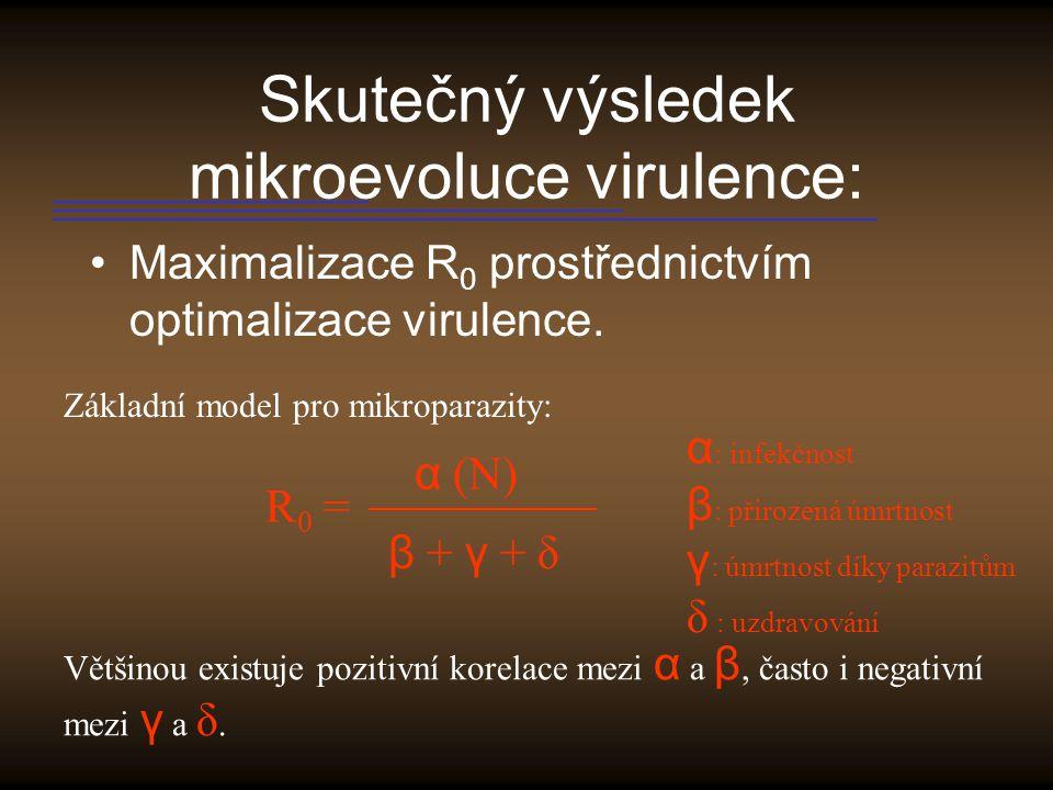 Skutečný výsledek mikroevoluce virulence: