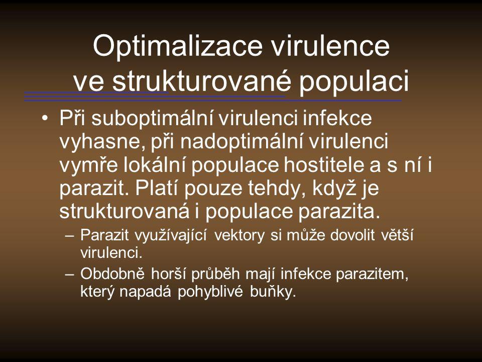 Optimalizace virulence ve strukturované populaci