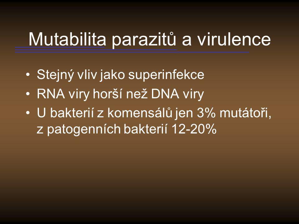 Mutabilita parazitů a virulence
