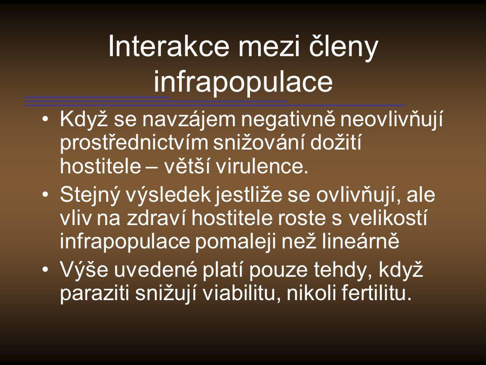 Interakce mezi členy infrapopulace