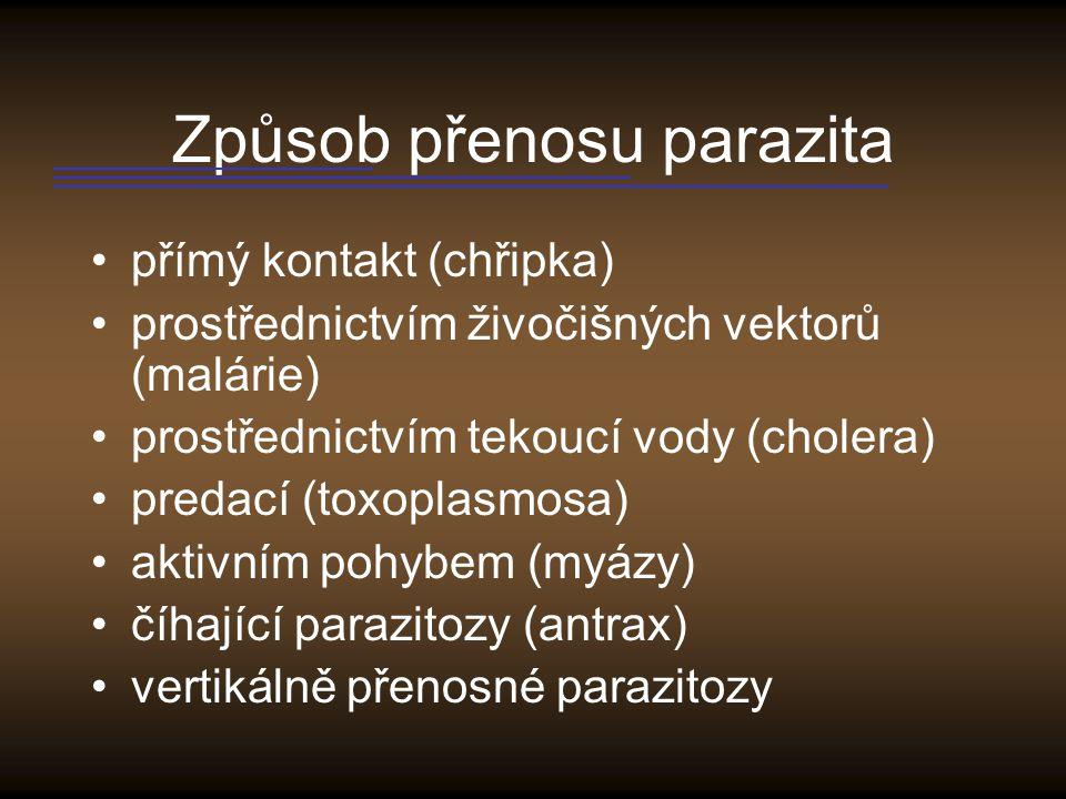 Způsob přenosu parazita
