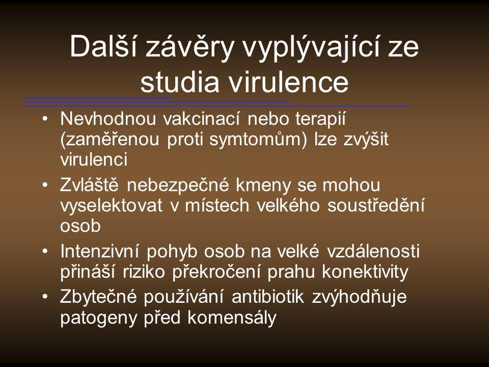 Další závěry vyplývající ze studia virulence