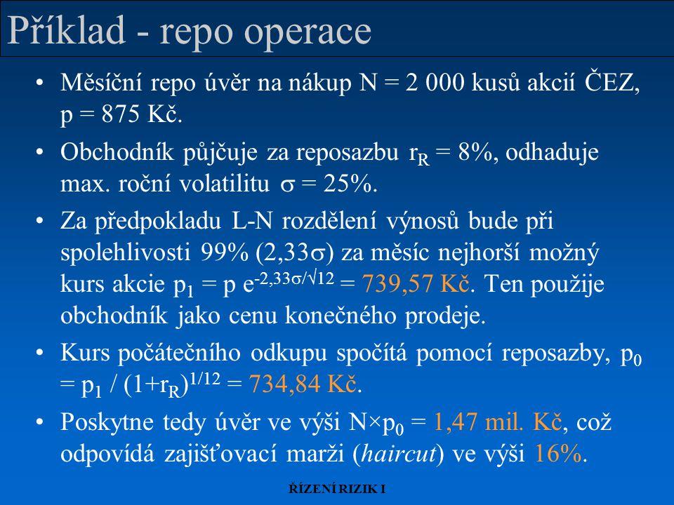 Příklad - repo operace Měsíční repo úvěr na nákup N = 2 000 kusů akcií ČEZ, p = 875 Kč.