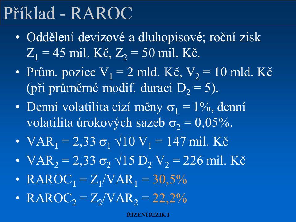 Příklad - RAROC Oddělení devizové a dluhopisové; roční zisk Z1 = 45 mil. Kč, Z2 = 50 mil. Kč.