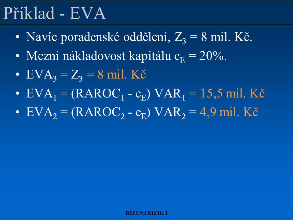 Příklad - EVA Navíc poradenské oddělení, Z3 = 8 mil. Kč.