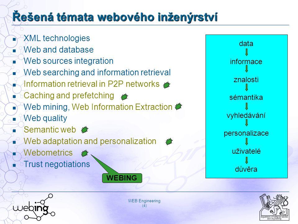 Řešená témata webového inženýrství