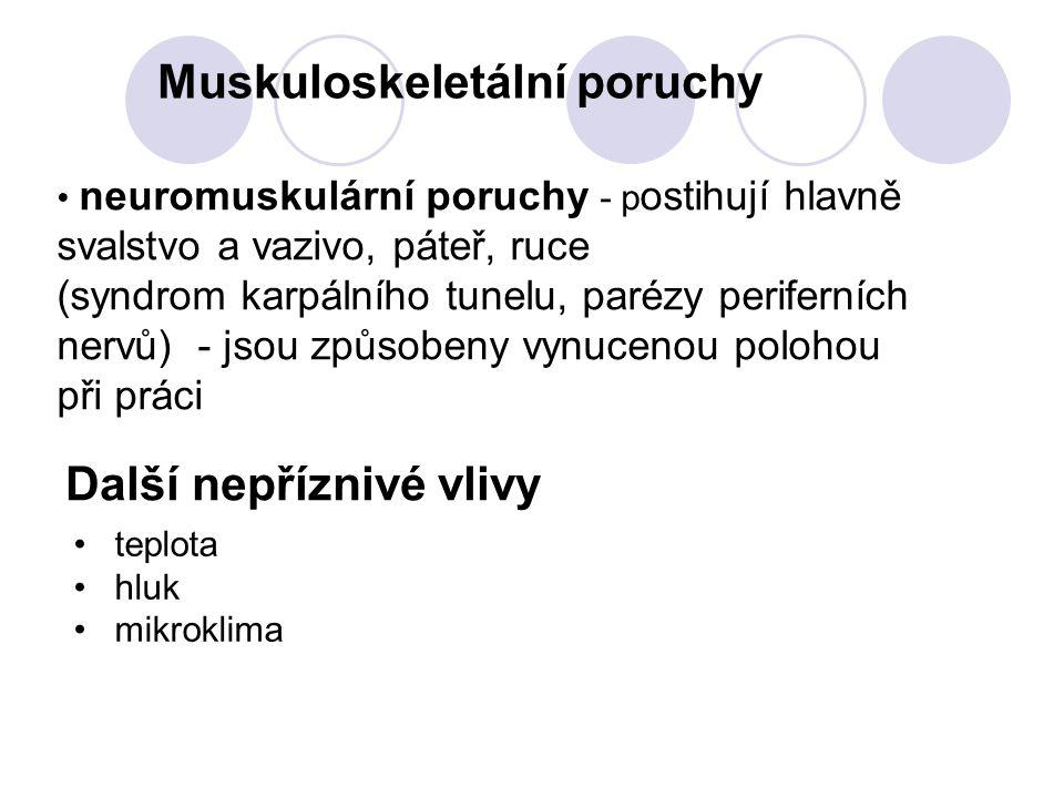 Muskuloskeletální poruchy