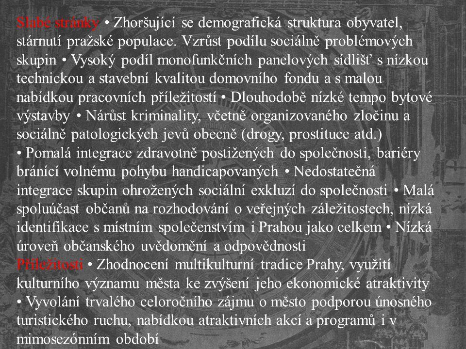 Slabé stránky • Zhoršující se demografická struktura obyvatel, stárnutí pražské populace.
