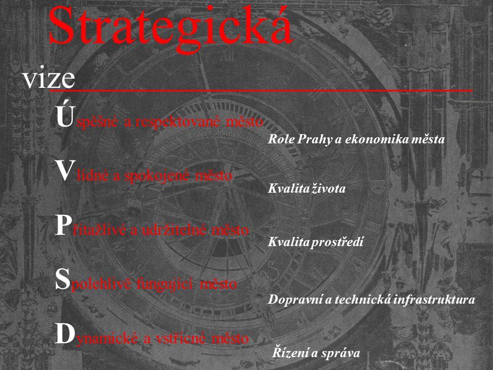 Strategická vize Úspěšné a respektované město Vlídné a spokojené město