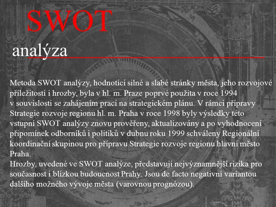 SWOT analýza. Metoda SWOT analýzy, hodnotící silné a slabé stránky města, jeho rozvojové.