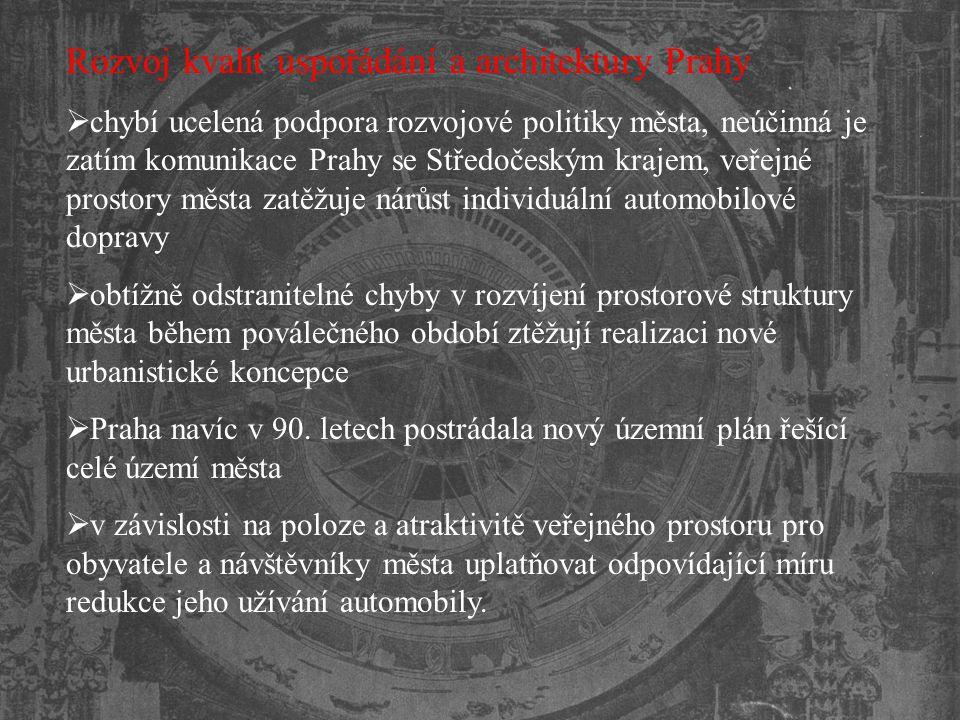 Rozvoj kvalit uspořádání a architektury Prahy
