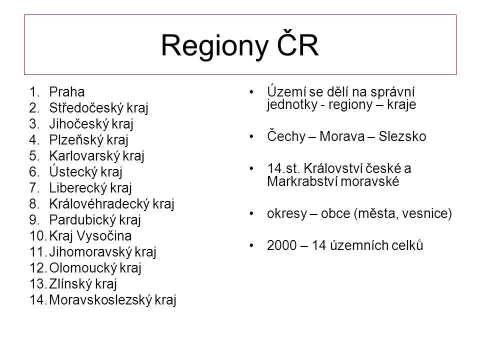 Regiony ČR Praha Středočeský kraj Jihočeský kraj Plzeňský kraj