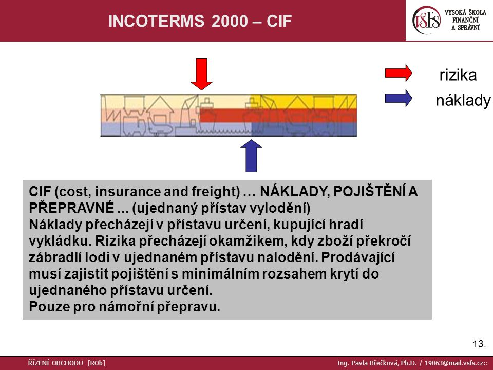 INCOTERMS 2000 – CIF rizika náklady