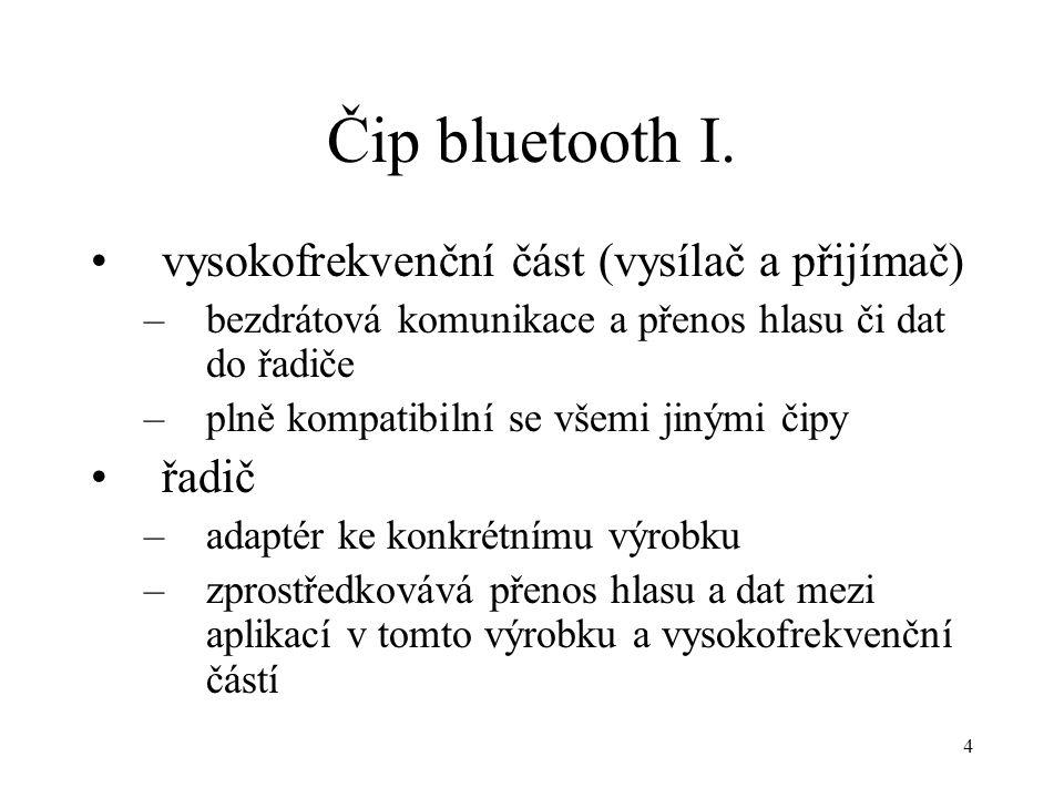 Čip bluetooth I. vysokofrekvenční část (vysílač a přijímač) řadič