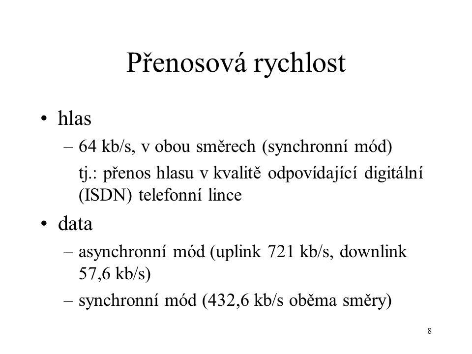 Přenosová rychlost hlas data 64 kb/s, v obou směrech (synchronní mód)
