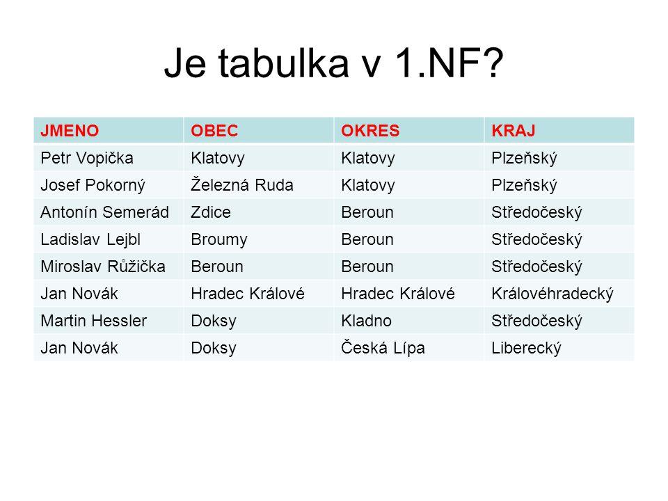 Je tabulka v 1.NF JMENO OBEC OKRES KRAJ Petr Vopička Klatovy Plzeňský