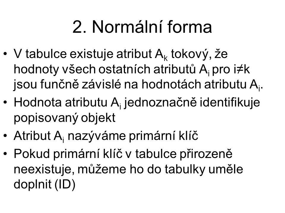 2. Normální forma V tabulce existuje atribut Ak tokový, že hodnoty všech ostatních atributů Ai pro i≠k jsou funčně závislé na hodnotách atributu Ai.