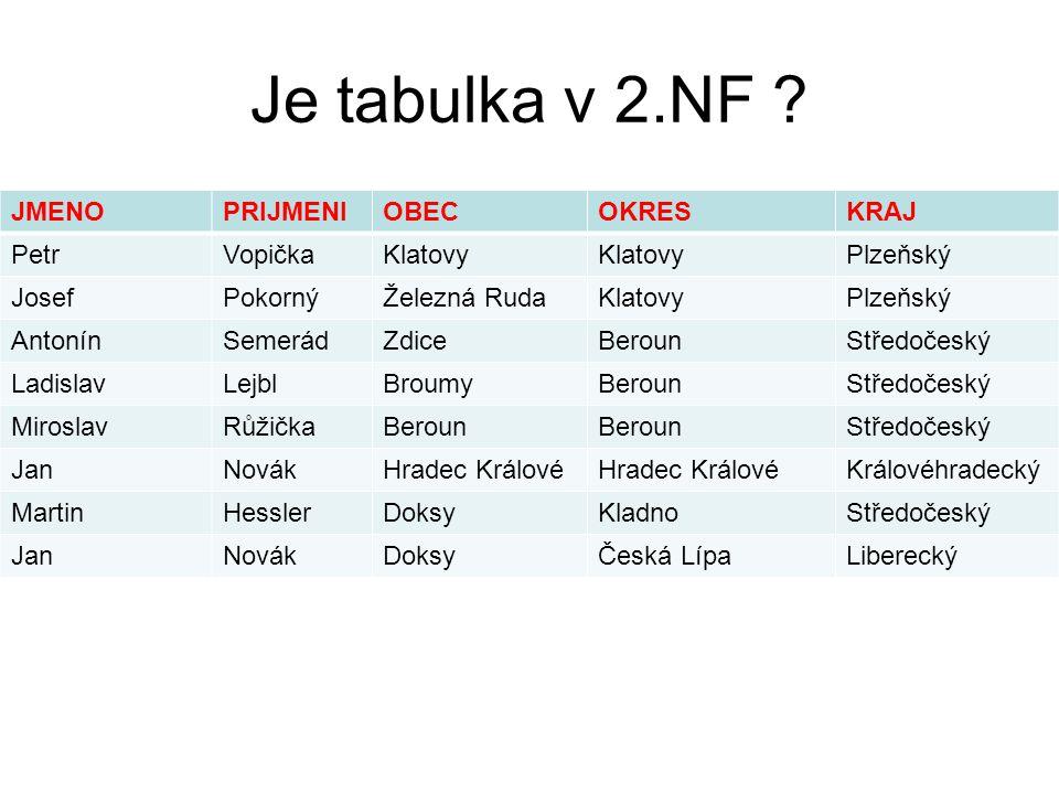Je tabulka v 2.NF JMENO PRIJMENI OBEC OKRES KRAJ Petr Vopička